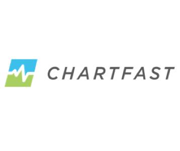 ChartFast